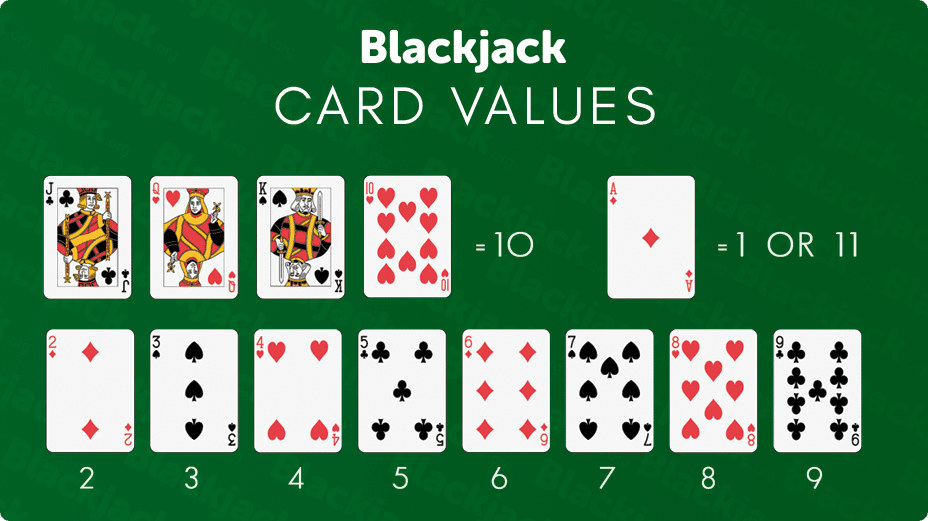 Beginner Guide: Blackjack Official Rules Explained